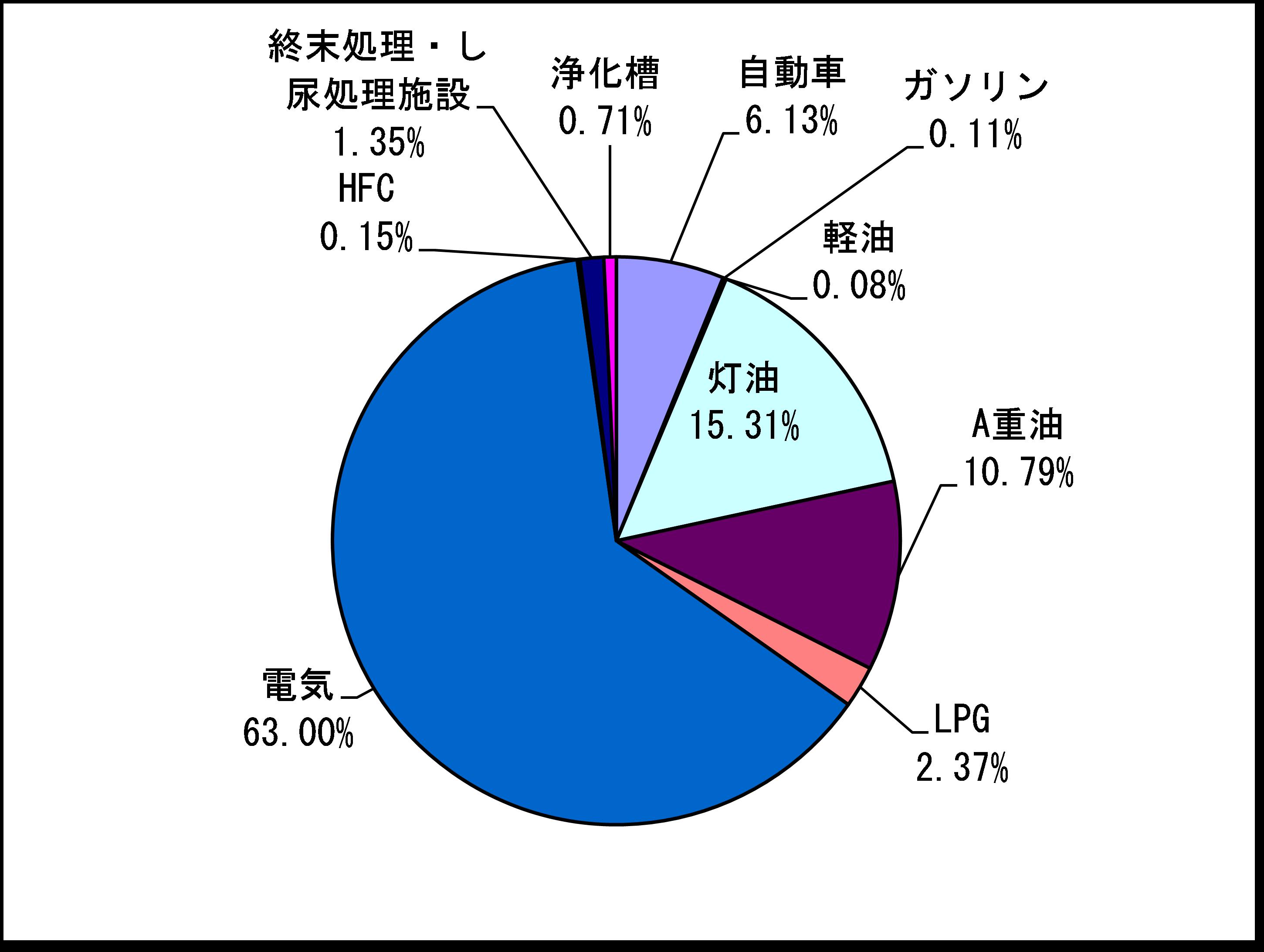 二酸化炭素 (1).png